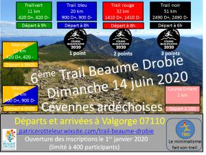 Trail Beaume Drobie 2020